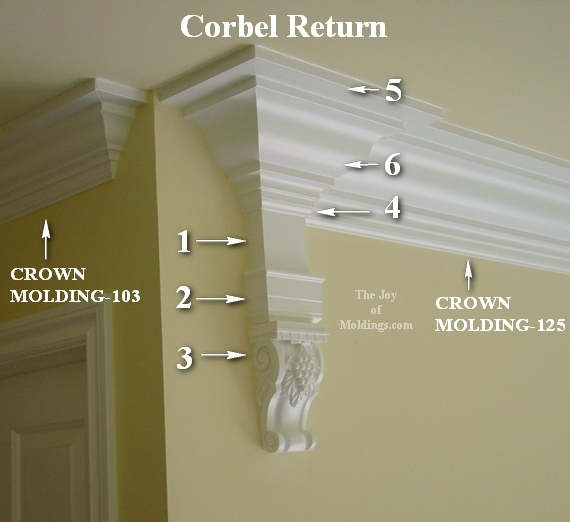 Crown Molding Corbel Great Room 1 The Joy Of Moldings Com