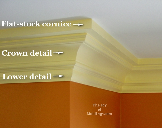 Stacked Crown Molding In Kitchen